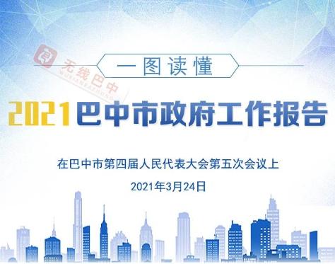 一图读懂丨2021年巴中市政府工作报告